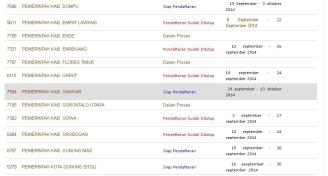 status jadwal cpns 2014 panselnas